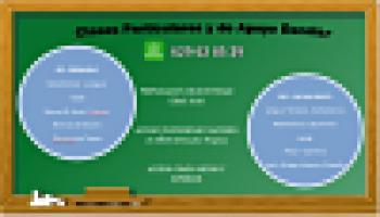 CLASES PARTICULARES AVILA PRIMARIA ESO BTO SELECTIVIDAD ACCESO